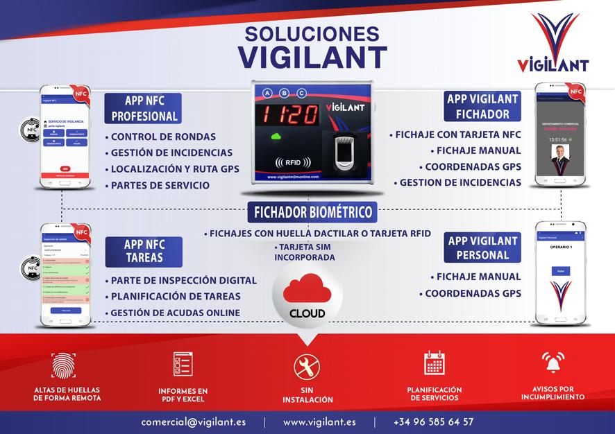 Fichador-biometrico-control-horario-presencia-lector-online-rondas-nfc-Soluciones-Vigilant-